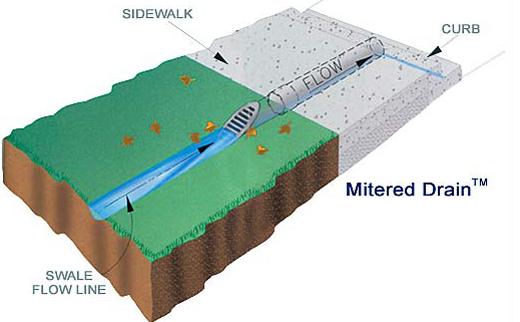 Mitered Drain™ Drain Flow Line